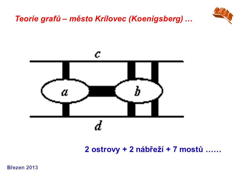 Přepravní problém Teorie grafů Březen 2013 Směrodatným je tedy i-tý uzel a jeho přepravní (transitní) kapacita.