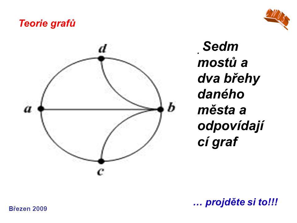 Nejkratší cesta Nejkratší cesta vede uzly: 1 – 2 – 3 – 4 – 6 Délka cesty: 3 + 1 + 2 + 4 = 10 jednotek Teorie grafů Březen 2009