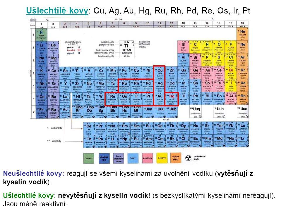 13 Ušlechtilé kovyUšlechtilé kovy: Cu, Ag, Au, Hg, Ru, Rh, Pd, Re, Os, Ir, Pt Ušlechtilé kovy: nevytěsňují z kyselin vodík! (s bezkyslíkatými kyselina