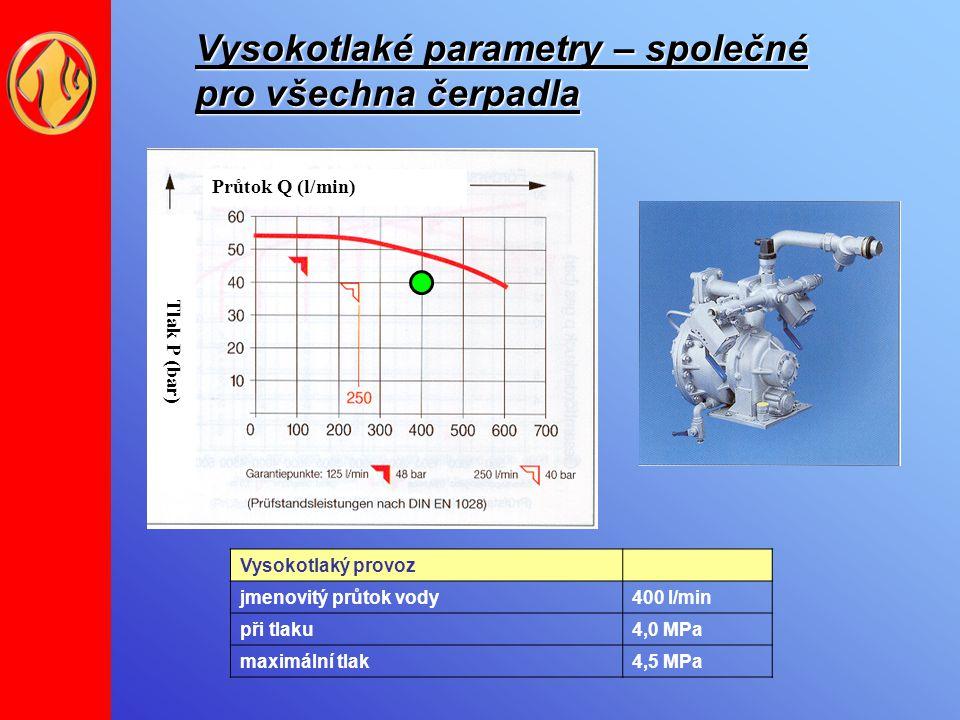 Vysokotlaké parametry – společné pro všechna čerpadla Tlak P (bar) Průtok Q (l/min) Vysokotlaký provoz jmenovitý průtok vody400 l/min při tlaku4,0 MPa
