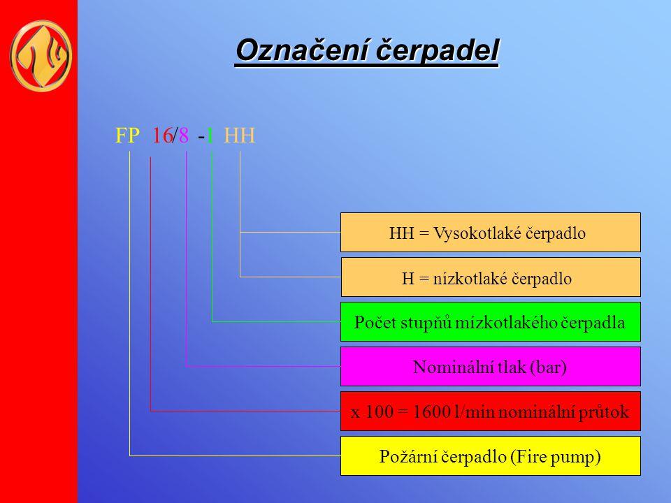 Označení čerpadel Požární čerpadlo (Fire pump) x 100 = 1600 l/min nominální průtok Nominální tlak (bar) Počet stupňů mízkotlakého čerpadla H = nízkotl