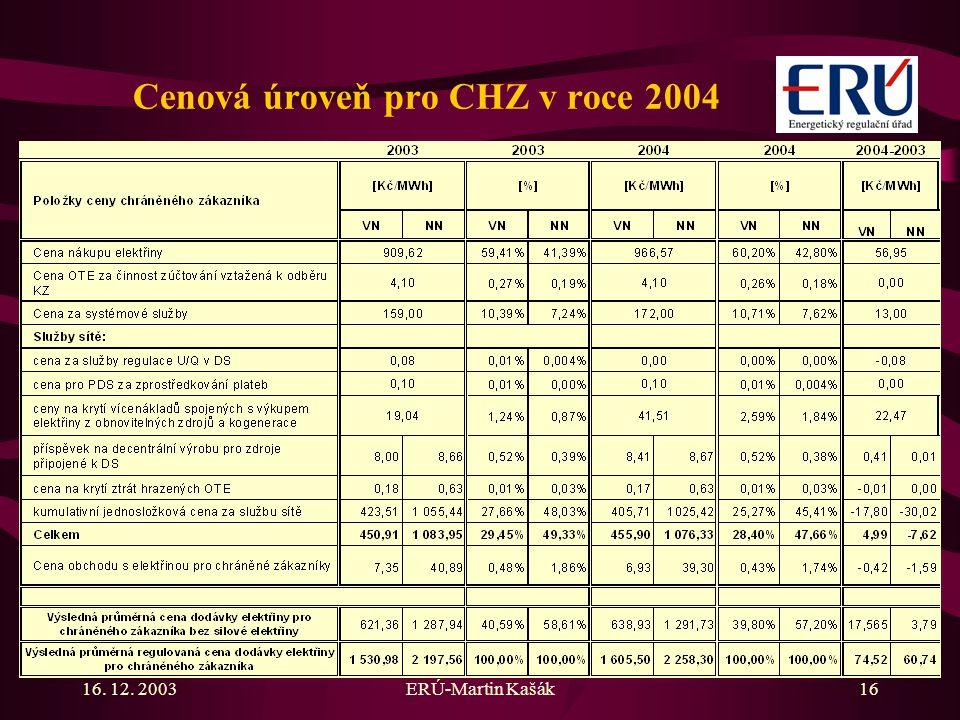 16. 12. 2003ERÚ-Martin Kašák16 Cenová úroveň pro CHZ v roce 2004