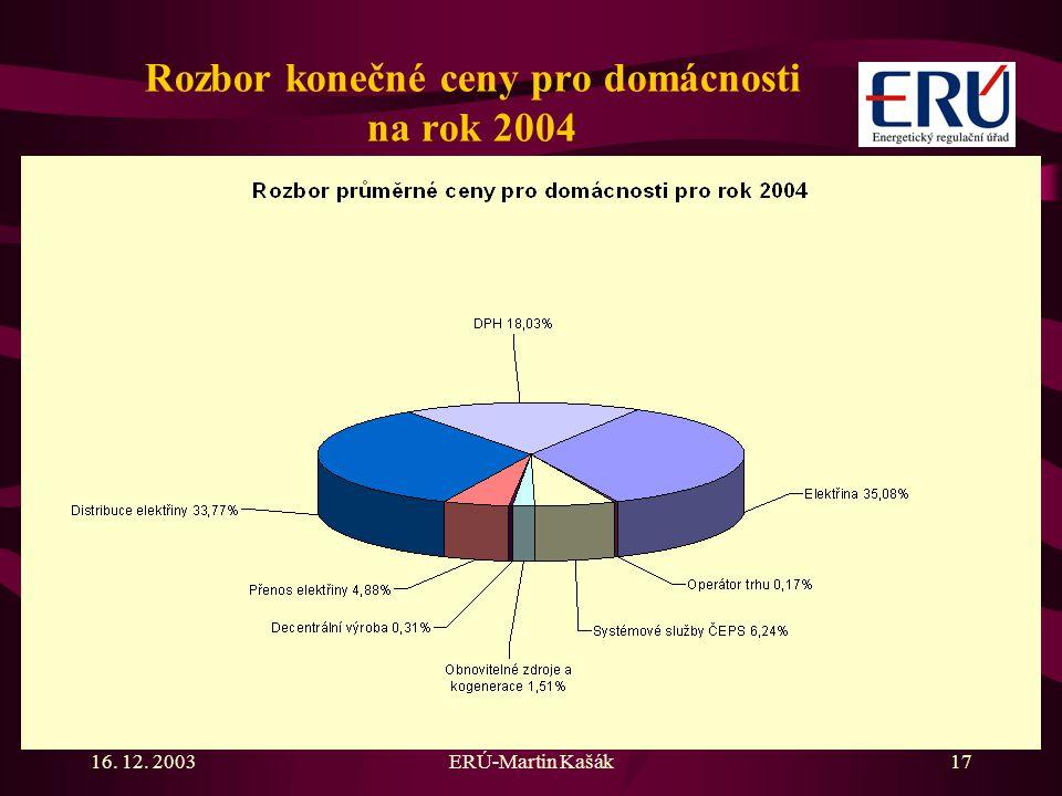 16. 12. 2003ERÚ-Martin Kašák17 Rozbor konečné ceny pro domácnosti na rok 2004