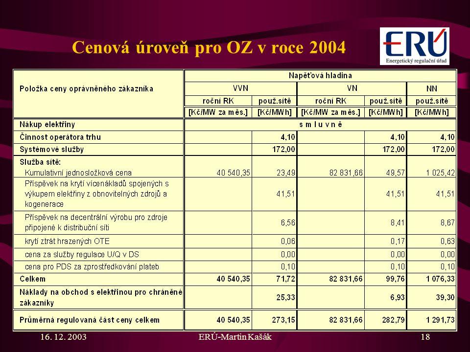 16. 12. 2003ERÚ-Martin Kašák18 Cenová úroveň pro OZ v roce 2004