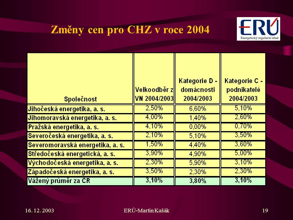 16. 12. 2003ERÚ-Martin Kašák19 Změny cen pro CHZ v roce 2004
