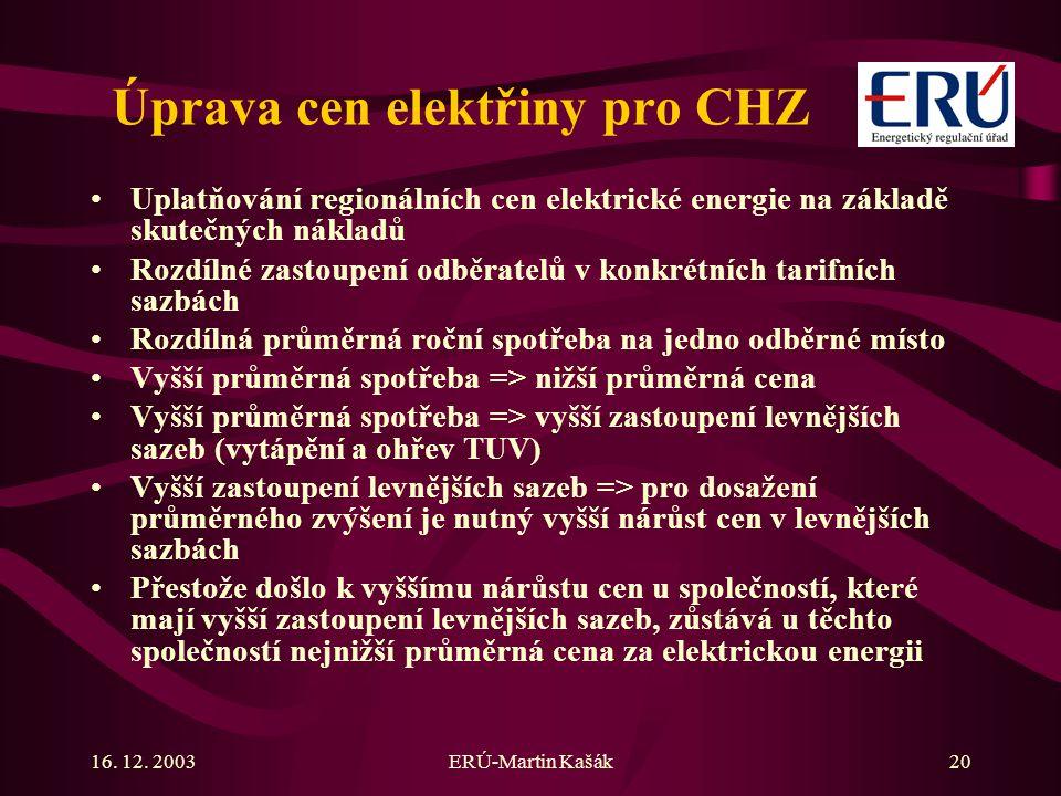 16. 12. 2003ERÚ-Martin Kašák20 Úprava cen elektřiny pro CHZ Uplatňování regionálních cen elektrické energie na základě skutečných nákladů Rozdílné zas