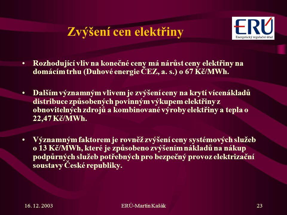 16. 12. 2003ERÚ-Martin Kašák23 Zvýšení cen elektřiny Rozhodující vliv na konečné ceny má nárůst ceny elektřiny na domácím trhu (Duhové energie ČEZ, a.