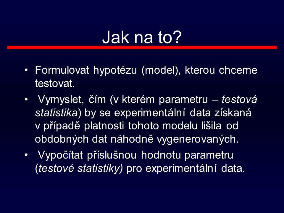 Jak na to.Formulovat hypotézu (model), kterou chceme testovat.