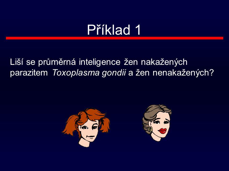 Příklad 1 Liší se průměrná inteligence žen nakažených parazitem Toxoplasma gondii a žen nenakažených?