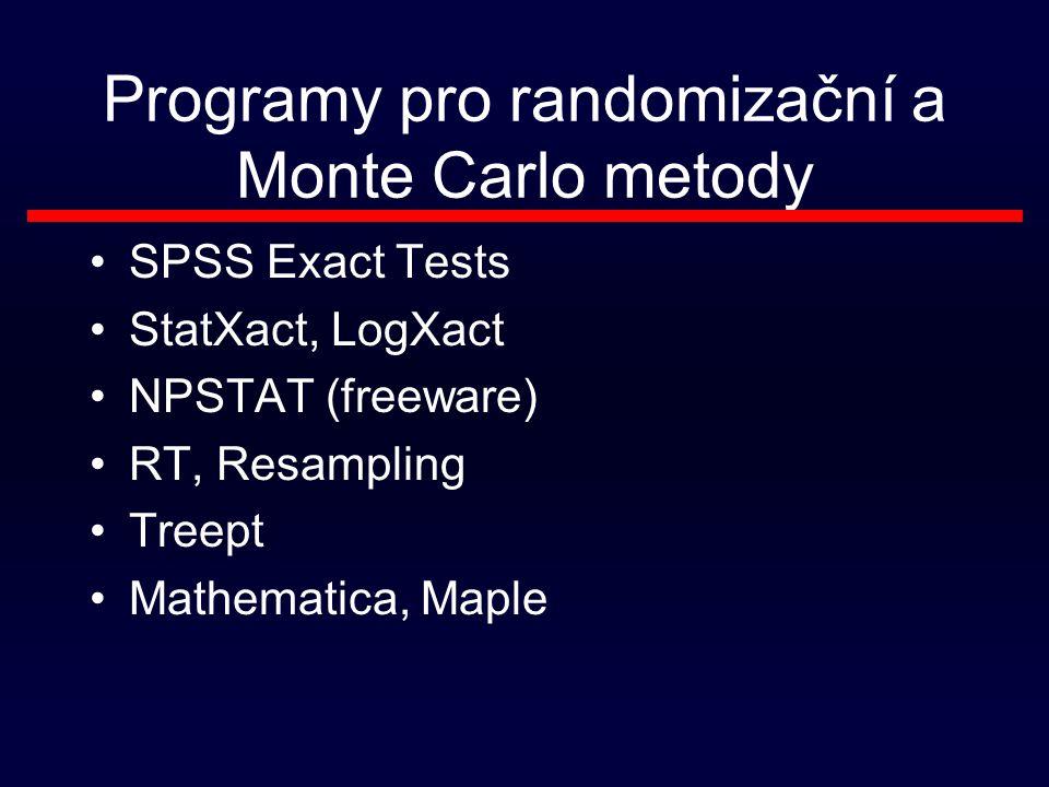 Programy pro randomizační a Monte Carlo metody SPSS Exact Tests StatXact, LogXact NPSTAT (freeware) RT, Resampling Treept Mathematica, Maple