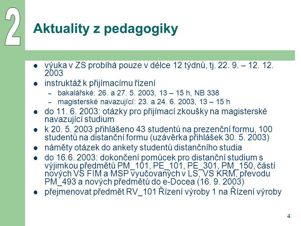 4 Aktuality z pedagogiky výuka v ZS probíhá pouze v délce 12 týdnů, tj.