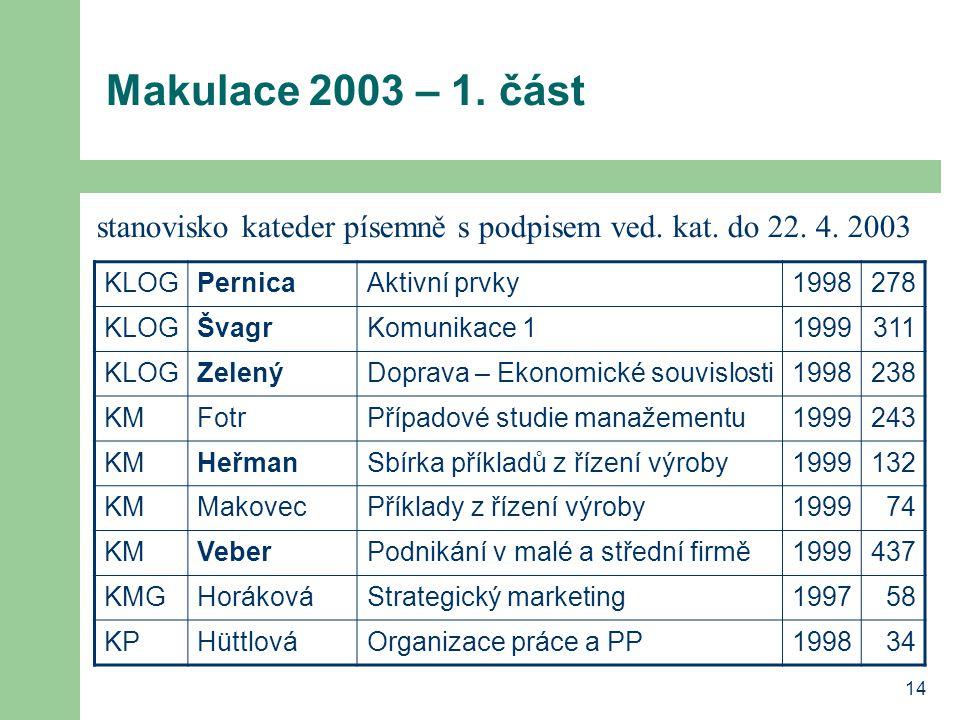 14 Makulace 2003 – 1. část KLOGPernicaAktivní prvky1998278 KLOGŠvagrKomunikace 11999311 KLOGZelenýDoprava – Ekonomické souvislosti1998238 KMFotrPřípad