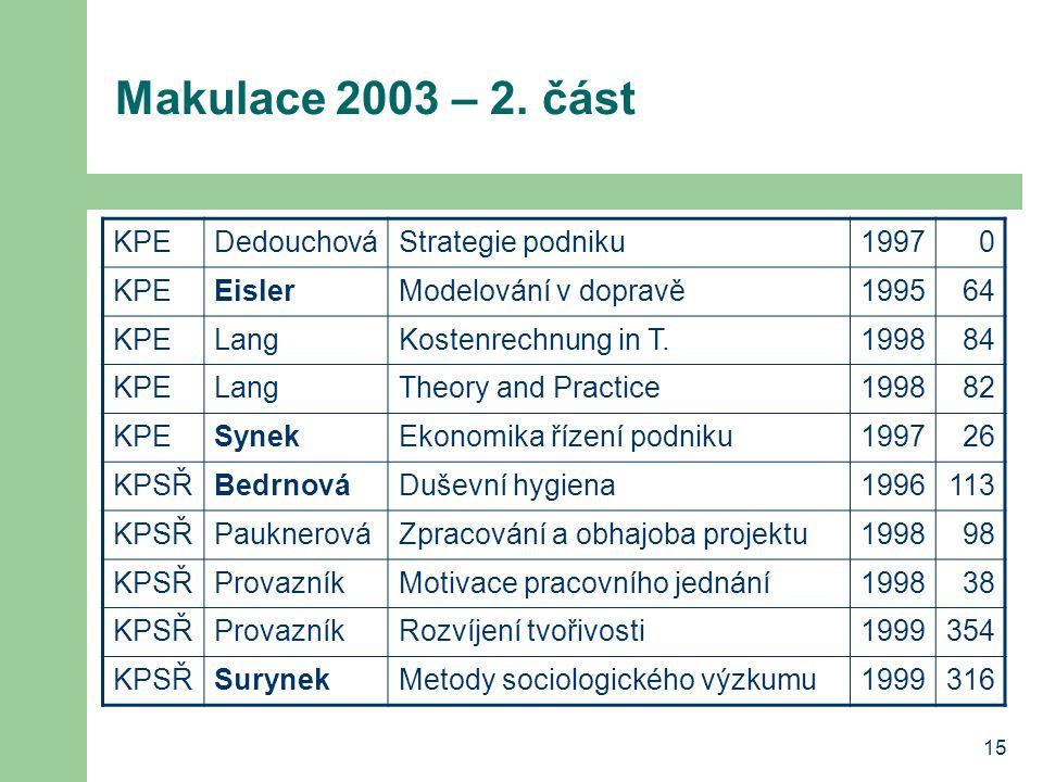 15 Makulace 2003 – 2. část KPEDedouchováStrategie podniku19970 KPEEislerModelování v dopravě199564 KPELangKostenrechnung in T.199884 KPELangTheory and