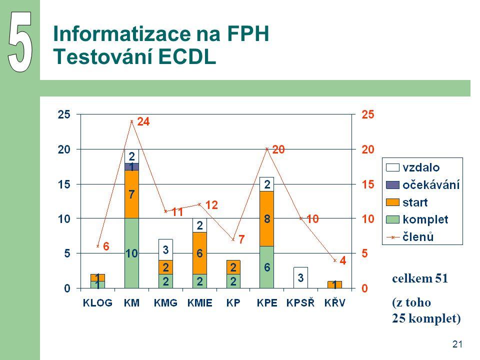21 Informatizace na FPH Testování ECDL celkem 51 (z toho 25 komplet)