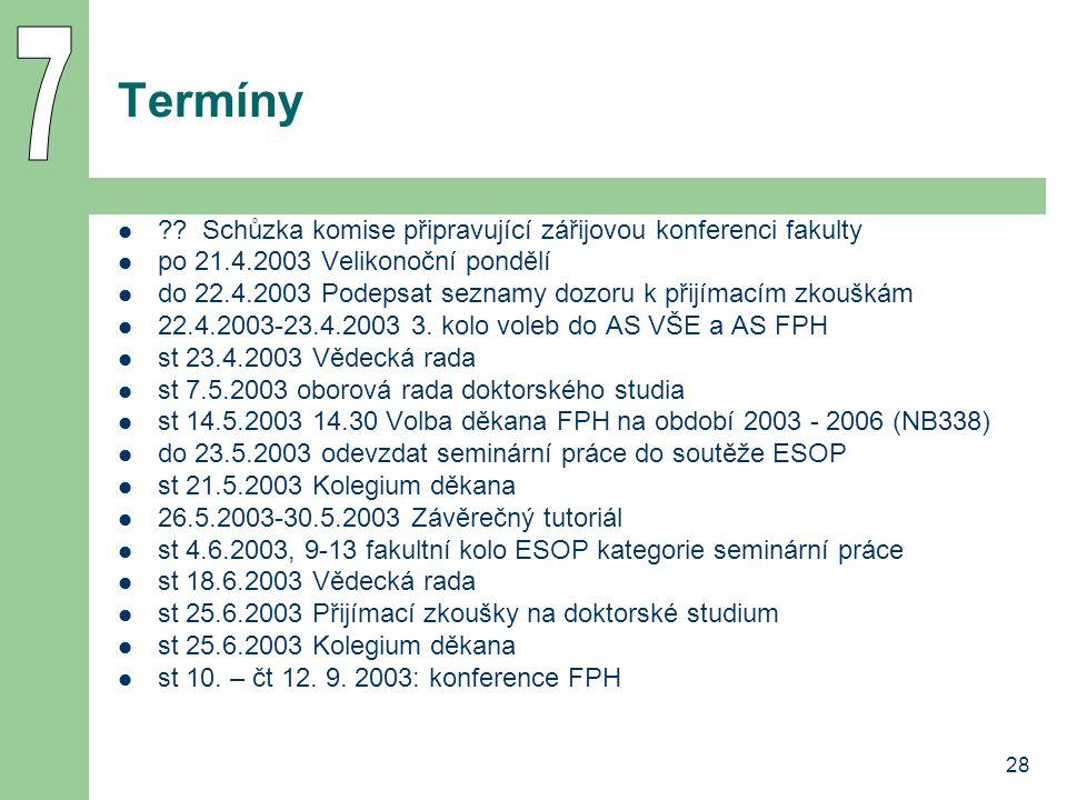28 Termíny ?? Schůzka komise připravující zářijovou konferenci fakulty po 21.4.2003 Velikonoční pondělí do 22.4.2003 Podepsat seznamy dozoru k přijíma