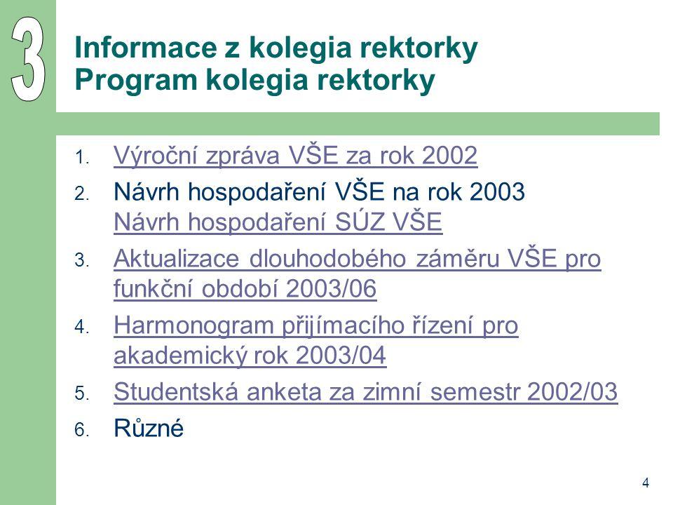 4 Informace z kolegia rektorky Program kolegia rektorky 1. Výroční zpráva VŠE za rok 2002 Výroční zpráva VŠE za rok 2002 2. Návrh hospodaření VŠE na r