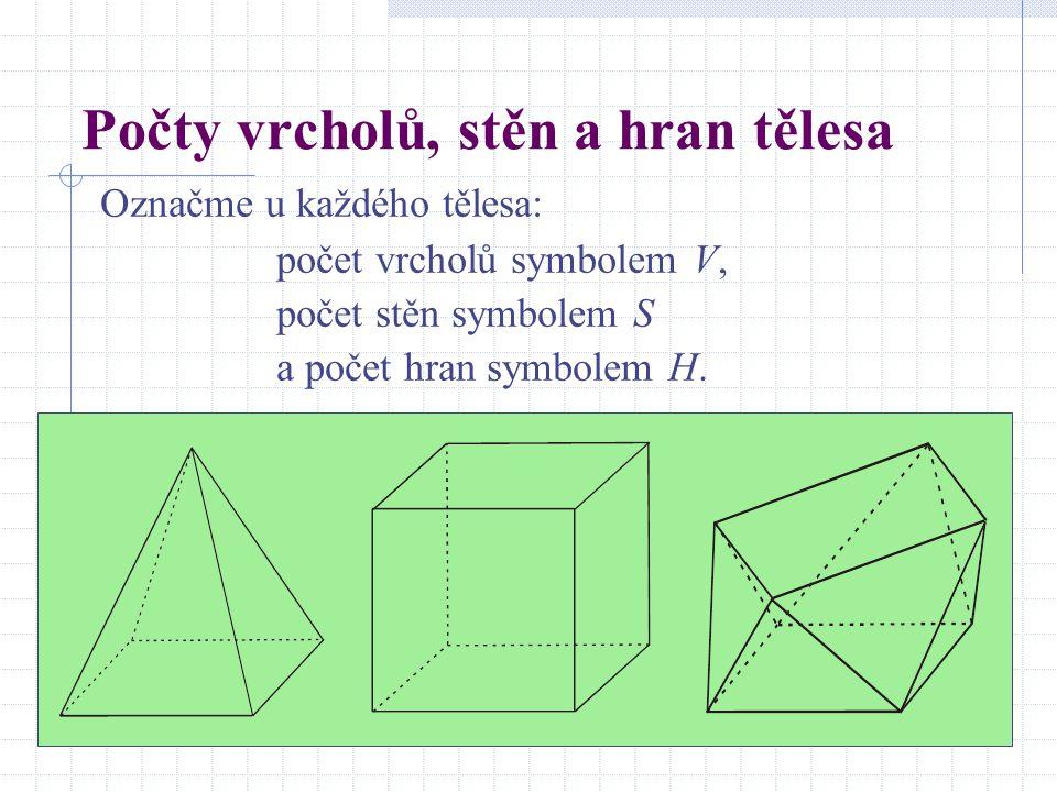 Počty vrcholů, stěn a hran tělesa Označme u každého tělesa: počet vrcholů symbolem V, počet stěn symbolem S a počet hran symbolem H.