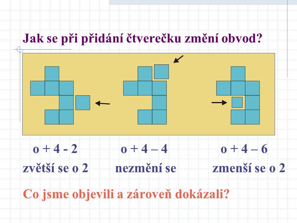 Jak se při přidání čtverečku změní obvod? o + 4 - 2 o + 4 – 4 o + 4 – 6 zvětší se o 2 nezmění se zmenší se o 2 Co jsme objevili a zároveň dokázali?