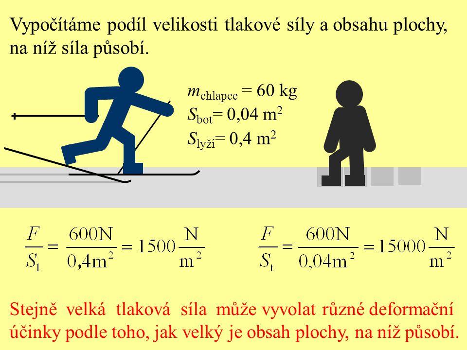 Vypočítáme podíl velikosti tlakové síly a obsahu plochy, na níž síla působí. m chlapce = 60 kg S bot = 0,04 m 2 S lyží = 0,4 m 2 Stejně velká tlaková