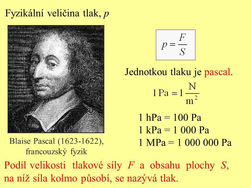 Fyzikální veličina tlak, p Podíl velikosti tlakové síly F a obsahu plochy S, na níž síla kolmo působí, se nazývá tlak. Blaise Pascal (1623-1622), fran