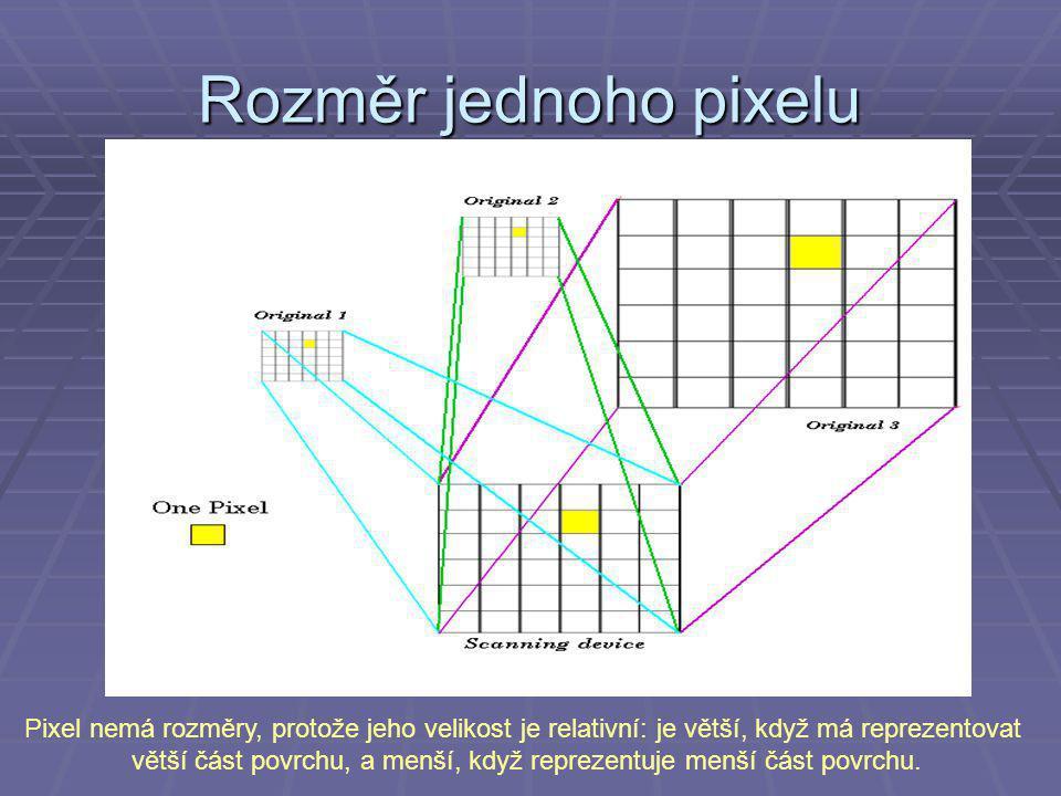Rozměr jednoho pixelu Pixel nemá rozměry, protože jeho velikost je relativní: je větší, když má reprezentovat větší část povrchu, a menší, když reprezentuje menší část povrchu.