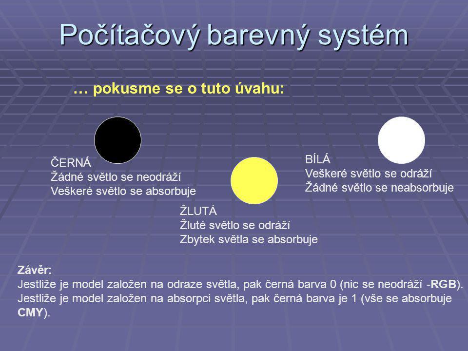 ČERNÁ Žádné světlo se neodráží Veškeré světlo se absorbuje BÍLÁ Veškeré světlo se odráží Žádné světlo se neabsorbuje ŽLUTÁ Žluté světlo se odráží Zbytek světla se absorbuje Závěr: Jestliže je model založen na odraze světla, pak černá barva 0 (nic se neodráží -RGB).