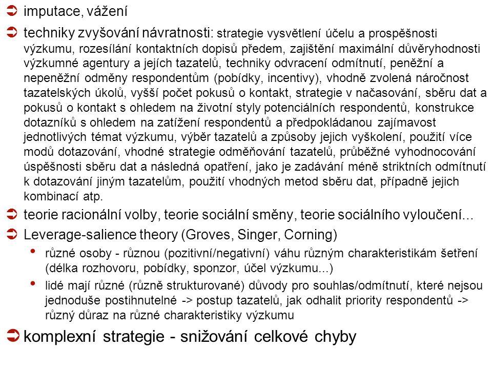 Krejčí: Kvalita výběrových šetření, 16. 12. 2009 20  imputace, vážení  techniky zvyšování návratnosti: strategie vysvětlení účelu a prospěšnosti výz