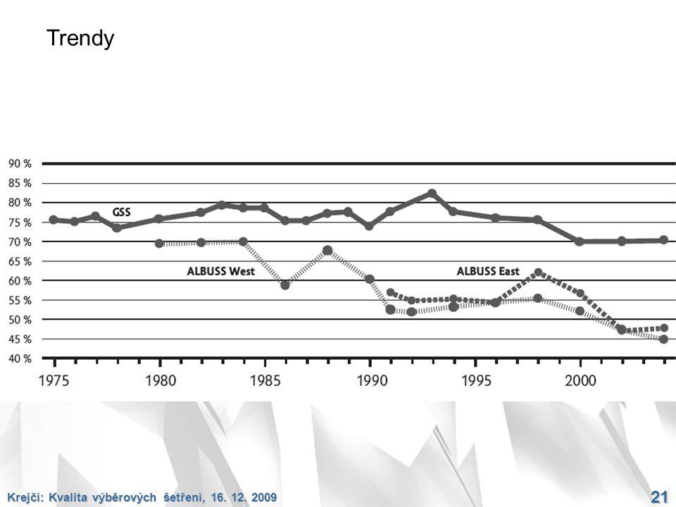 Krejčí: Kvalita výběrových šetření, 16. 12. 2009 21 Trendy