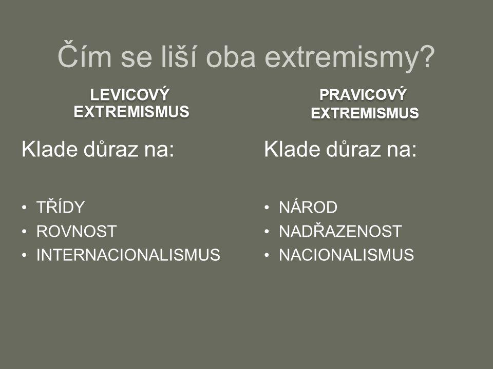 LEVICOVÝ EXTREMISMUS LEVICOVÝ EXTREMISMUS PRAVICOVÝ EXTREMISMUS PRAVICOVÝ EXTREMISMUS Klade důraz na: TŘÍDY ROVNOST INTERNACIONALISMUS Klade důraz na: NÁROD NADŘAZENOST NACIONALISMUS Čím se liší oba extremismy?