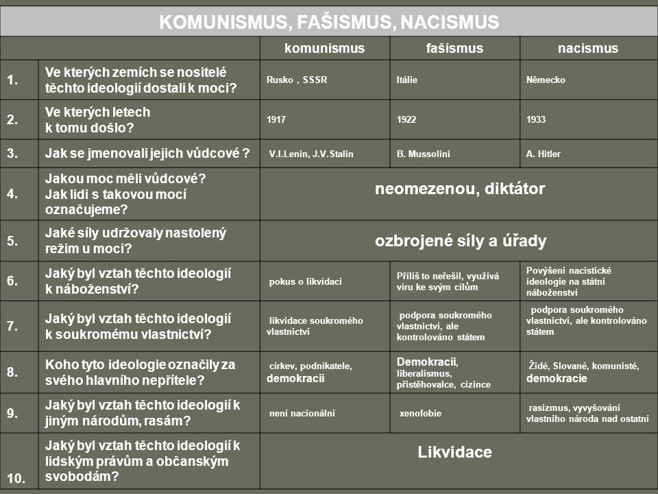 KOMUNISMUS, FAŠISMUS, NACISMUS komunismusfašismusnacismus 1.