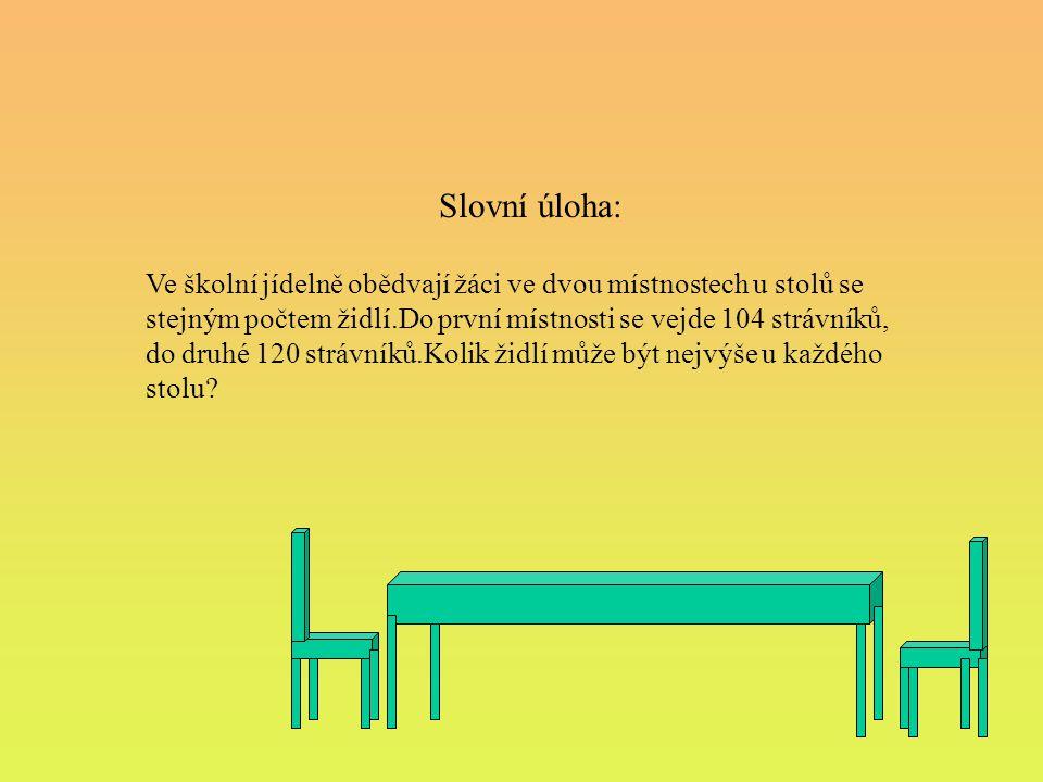 Výpočet slovní úlohy.D(104,120) = .