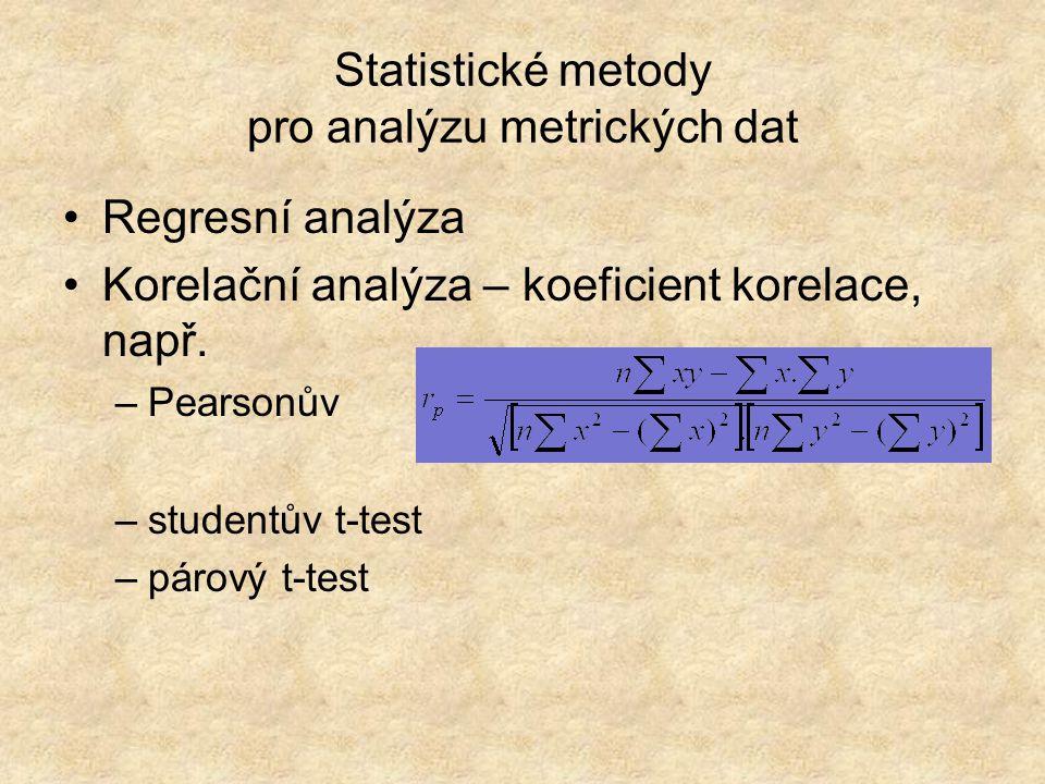 Statistické metody pro analýzu metrických dat Regresní analýza Korelační analýza – koeficient korelace, např. –Pearsonův –studentův t-test –párový t-t