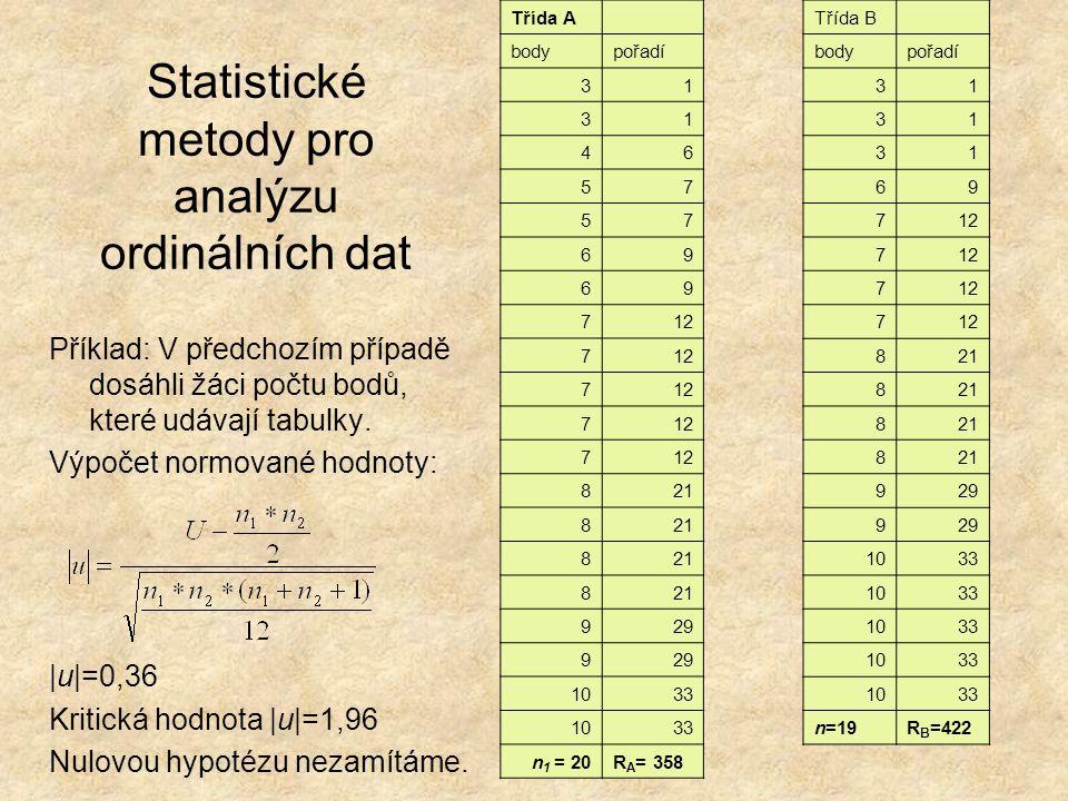 Statistické metody pro analýzu ordinálních dat Příklad: V předchozím případě dosáhli žáci počtu bodů, které udávají tabulky. Výpočet normované hodnoty