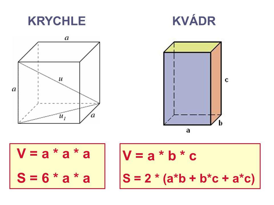 KRYCHLEKVÁDR V = a * a * a S = 6 * a * a V = a * b * c S = 2 * (a*b + b*c + a*c)