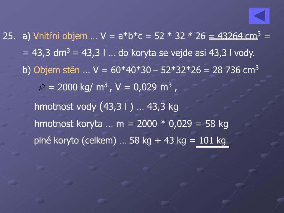 25. a) Vnitřní objem … V = a*b*c = 52 * 32 * 26 = 43264 c m 3 = = 43,3 d m 3 = 43,3 l … do koryta se vejde asi 43,3 l vody. b) Objem stěn … V = 60*40*