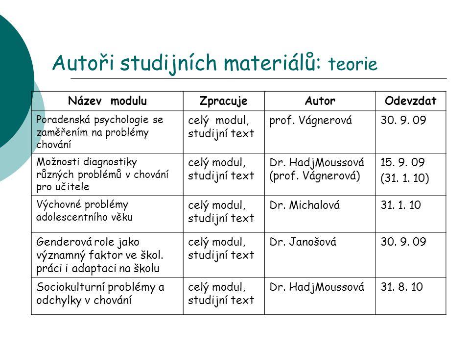 Autoři studijních materiálů: teorie Název moduluZpracujeAutorOdevzdat Poradenská psychologie se zaměřením na problémy chování celý modul, studijní text prof.