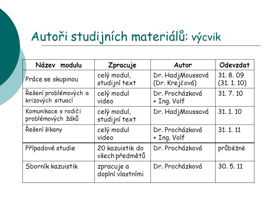 Autoři studijních materiálů: výcvik Název moduluZpracujeAutorOdevzdat Práce se skupinou celý modul, studijní text Dr.