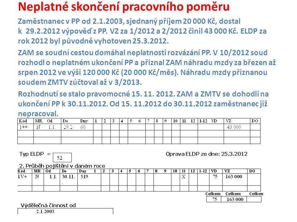 Neplatné skončení pracovního poměru Zaměstnanec v PP od 2.1.2003, sjednaný příjem 20 000 Kč, dostal k 29.2.2012 výpověď z PP.