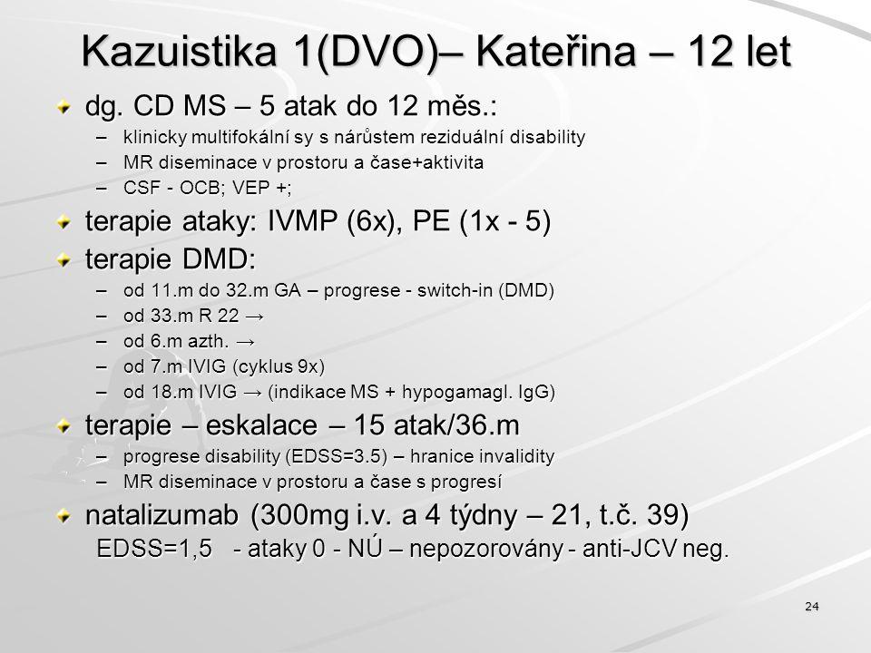 Kazuistika 1(DVO)– Kateřina – 12 let dg. CD MS – 5 atak do 12 měs.: –klinicky multifokální sy s nárůstem reziduální disability –MR diseminace v prosto