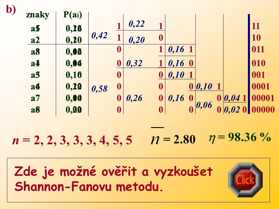 Příklad: Zjistěte délku kódových slov pomocí Shannonovy – Fanovy metody na základě předcházejícího zadání. n = 2, 3, 3, 3, 3, 3, 4, 4 = 2.84  = 96.97