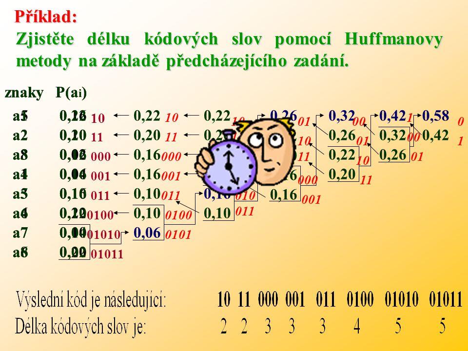 3. Znovu sečteme dvě poslední pravděpodobnosti a výsledek opět zařadíme podle velikosti. 1 4.Sečítání pravděpodobností provádíme tak dlouho, až dojdem