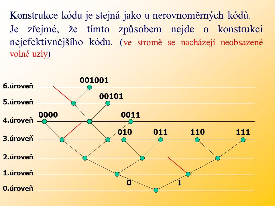 Příklad: 0.22, 0.2, 0.16, 0.16, 0.1, 0.1, 0.04, 0.02. Zjistěte délku kódových slov, když zdrojová abeceda A má 8 znaků s pravděpodobnostmi výskytu 0.2