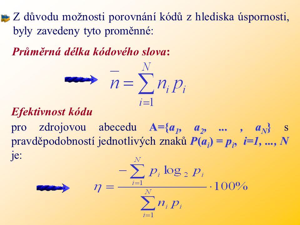 Konstrukce kódu je stejná jako u nerovnoměrných kódů. Je zřejmé, že tímto způsobem nejde o konstrukci nejefektivnějšího kódu. ( ve stromě se nacházejí