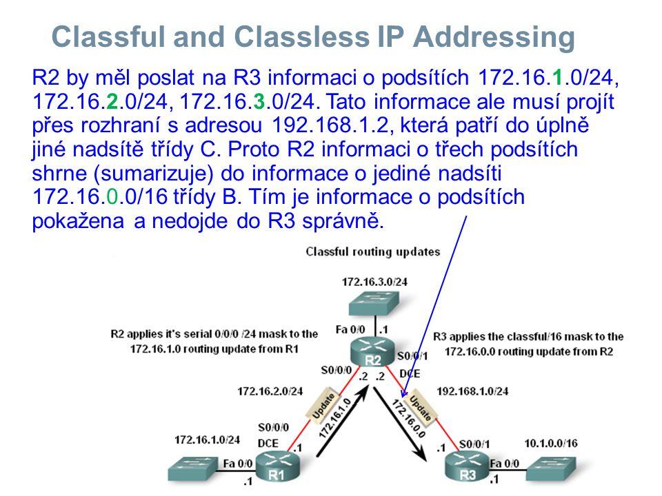 Classful and Classless IP Addressing R2 by měl poslat na R3 informaci o podsítích 172.16.1.0/24, 172.16.2.0/24, 172.16.3.0/24. Tato informace ale musí
