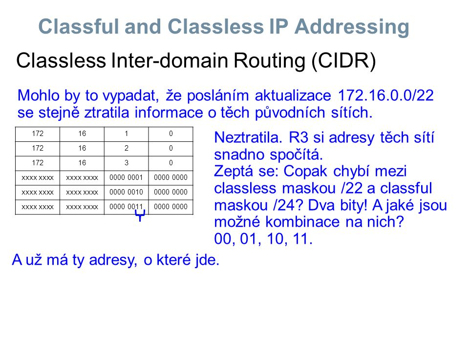 Classful and Classless IP Addressing Classless Inter-domain Routing (CIDR) 1721610 1721620 1721630 xxxx 0000 00010000 xxxx 0000 00100000 xxxx 0000 001