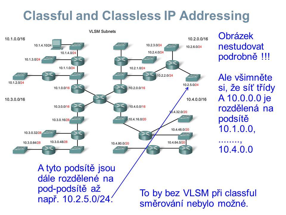 Classful and Classless IP Addressing Obrázek nestudovat podrobně !!! Ale všimněte si, že síť třídy A 10.0.0.0 je rozdělená na podsítě 10.1.0.0,.......