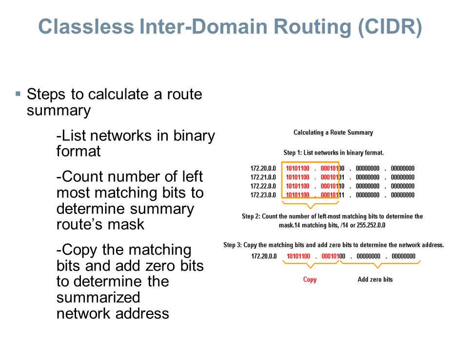 Classless Inter-Domain Routing (CIDR)  Steps to calculate a route summary -List networks in binary format -Count number of left most matching bits to