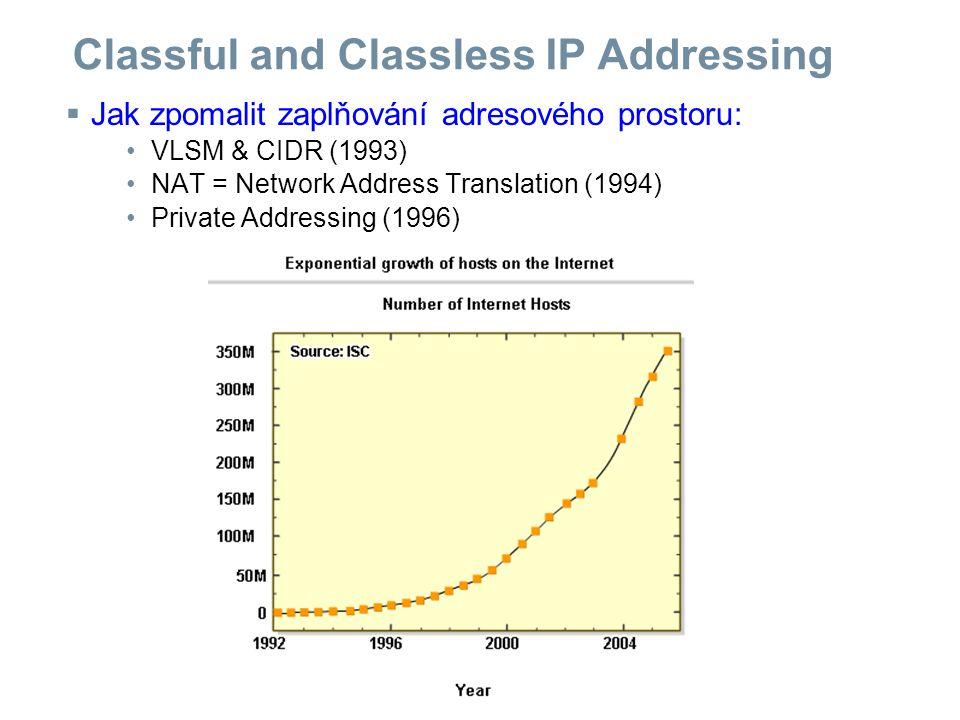 Classful and Classless IP Addressing Classless Inter-domain Routing (CIDR) 1721610 1721620 1721630 xxxx 0000 00010000 xxxx 0000 00100000 xxxx 0000 00110000 Mohlo by to vypadat, že posláním aktualizace 172.16.0.0/22 se stejně ztratila informace o těch původních sítích.