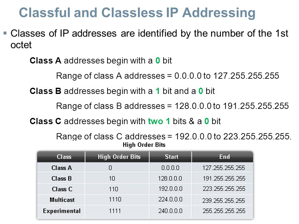 Classful and Classless IP Addressing  Classes of IP addresses are identified by the number of the 1st octet Class A addresses begin with a 0 bit Range of class A addresses = 0.0.0.0 to 127.255.255.255 Class B addresses begin with a 1 bit and a 0 bit Range of class B addresses = 128.0.0.0 to 191.255.255.255 Class C addresses begin with two 1 bits & a 0 bit Range of class C addresses = 192.0.0.0 to 223.255.255.255.