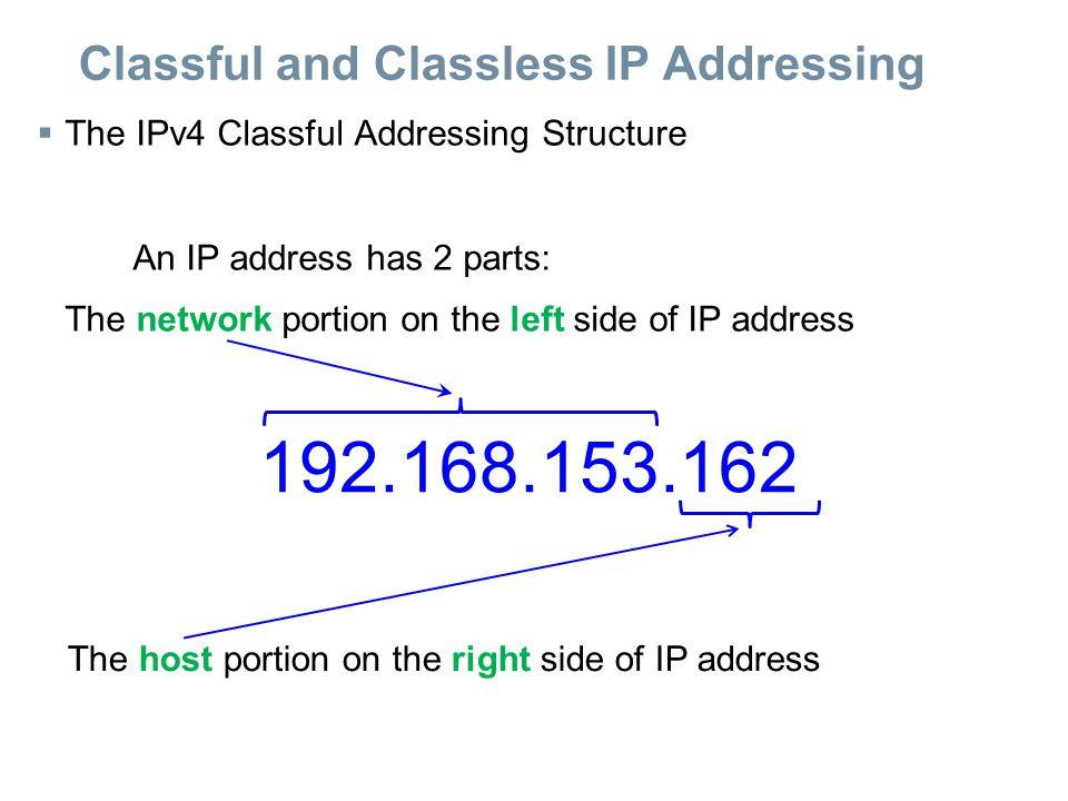Classful and Classless IP Addressing CIDR = Classless Interdomaing Routing (nadmnožina) Variable Length Subnet Masking (VLSM) (podmnožina) CIDR pro svoje záměry používá metodu VLSM.